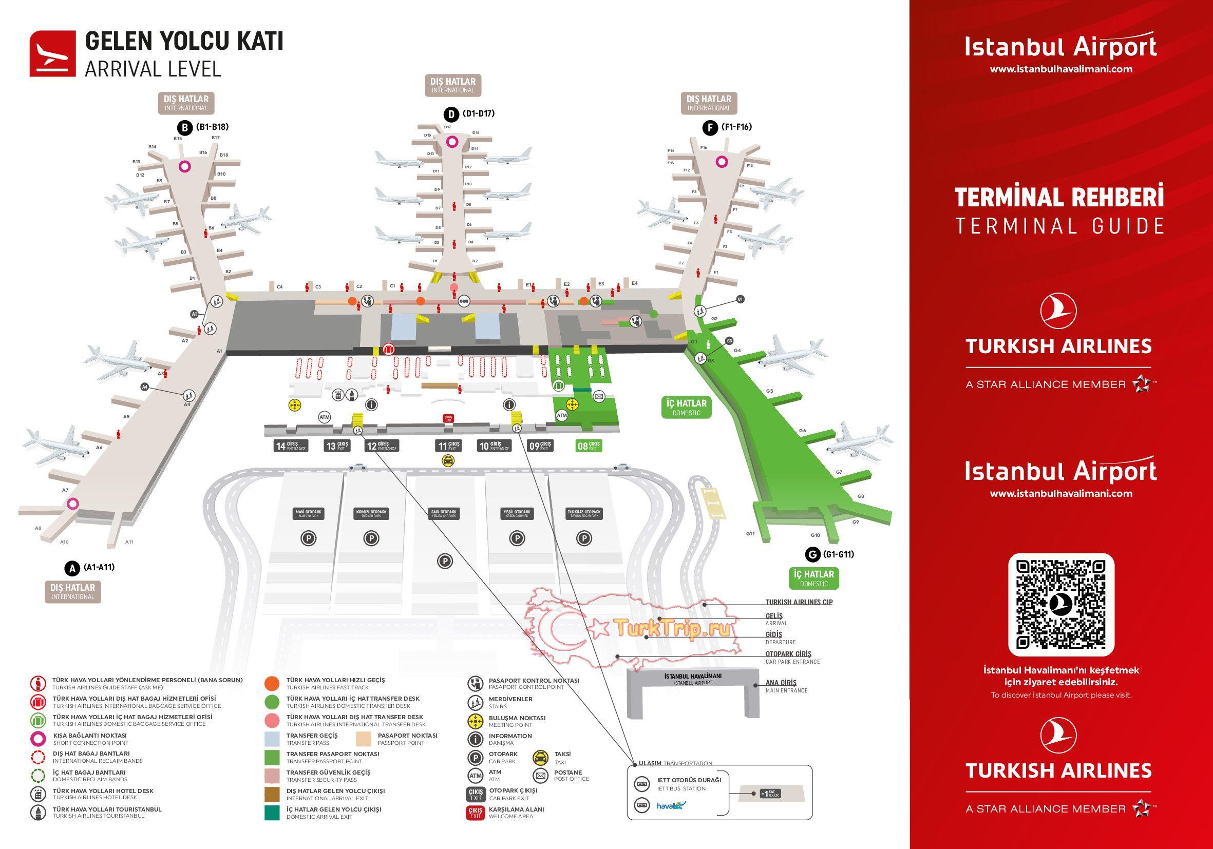 Aeroport Stambul Istanbul Airport Novyj Aeroport V Stambule Kak Dobratsya V Centr 2021